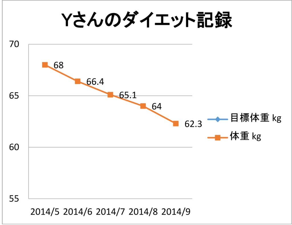 体重測定(konagata)_広報1_1