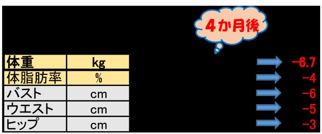 体重測定(konagata)_広報1_2